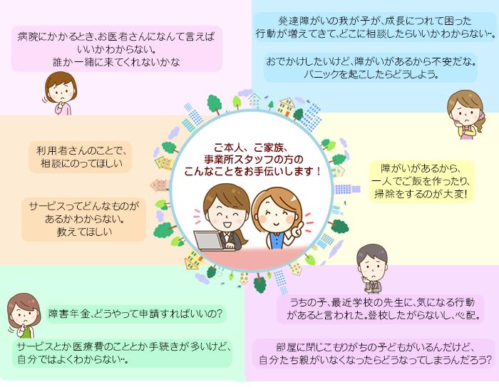 """真岡障害児童相談センター"""""""